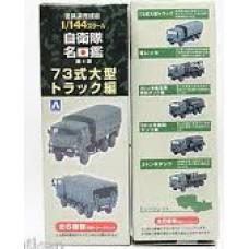 AOSHIMA 1/144 Japan force JSDF