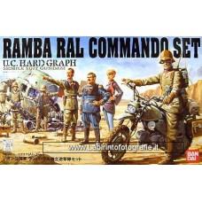 Gundam - Ramba Ral Team Set (Gundam Model Kits)